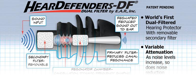 HearDefender-DF® Banner