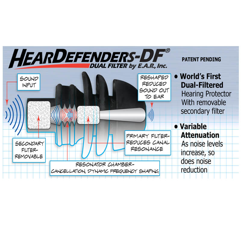 HearDefenders-DF® Filtered Earplugs 2