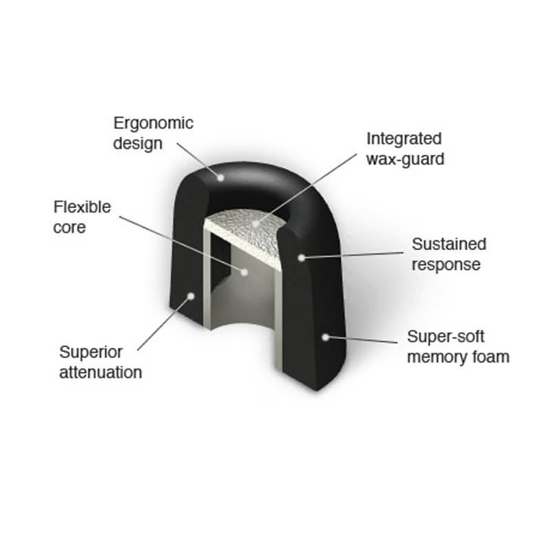 SHOTHUNT™ Standard Electronic Earplugs 9