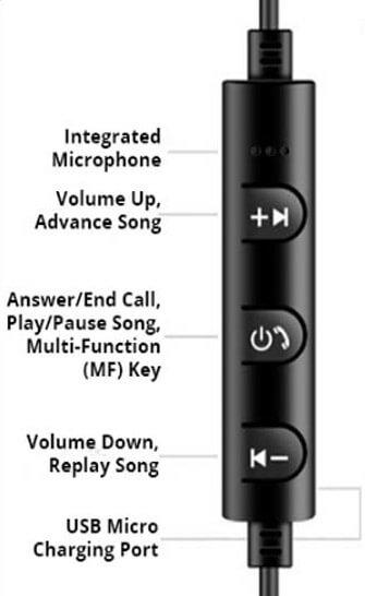 iPlugz® Bluetooth® Sports Monitors CF
